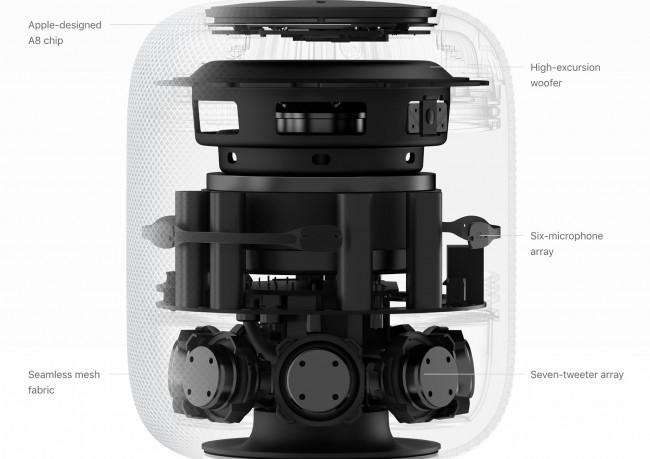 Снимка на Apple Homepod