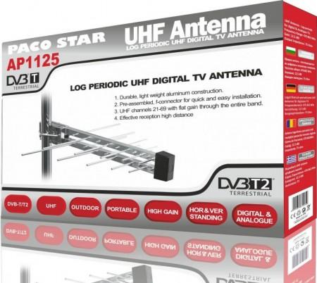 Цифрови приемници,антени